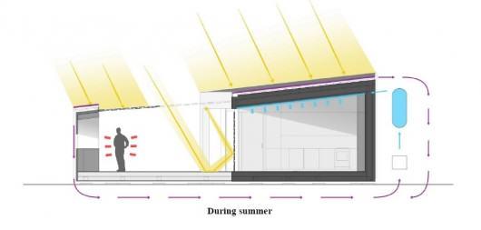 Concepto y principio de la Tecnología de utilización de energía solar
