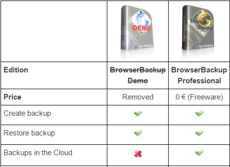 Descargar gratis BrowserBackup Pro